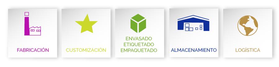 servicios OEM